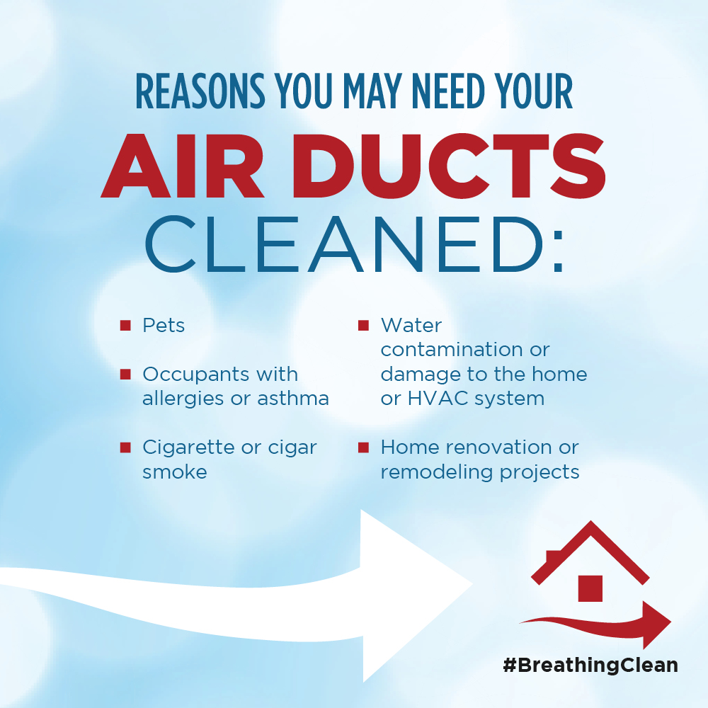 Reasons you may need your air ducts cleaned